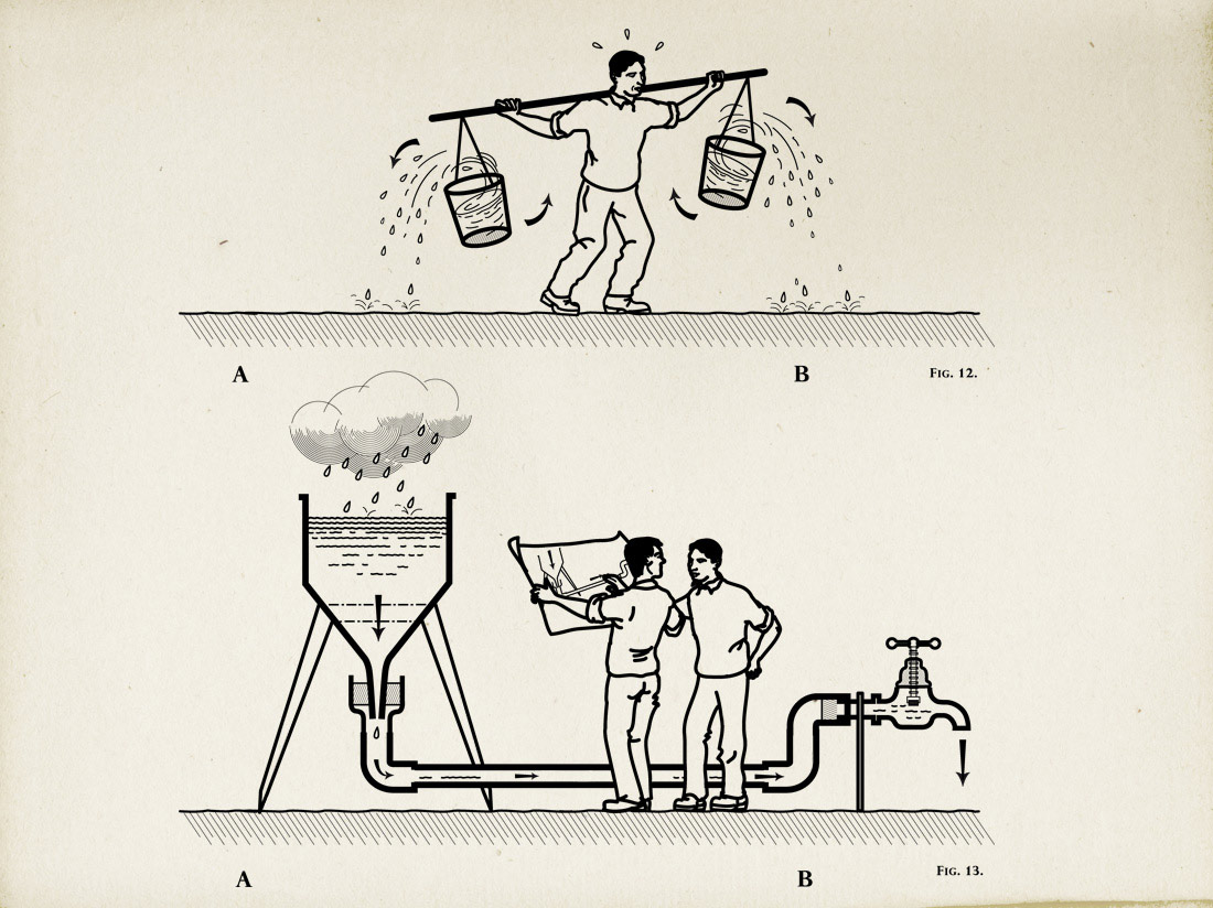 Dessin schéma eau